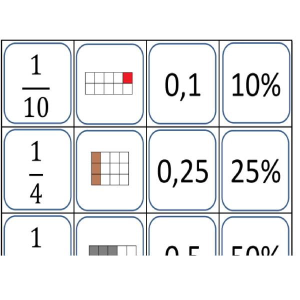 Pexekvarto - zlomky, desetinná čísla, procenta